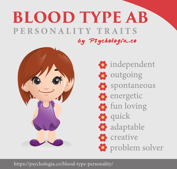 Blood type AB Personality