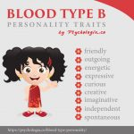 Blood Type B Personality
