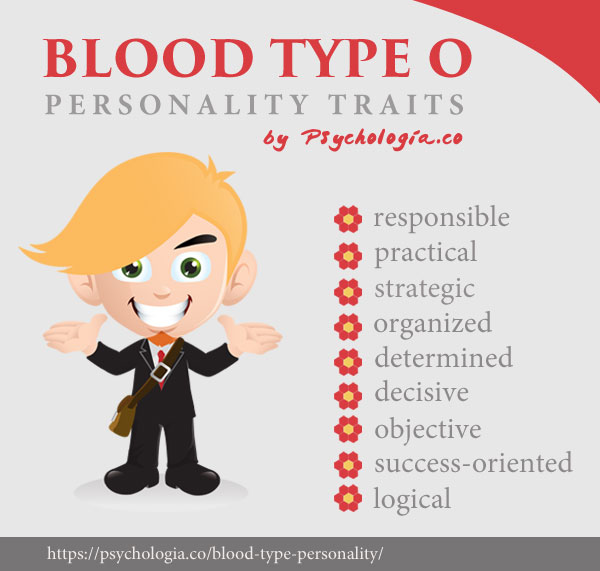 Blood Type O Personality