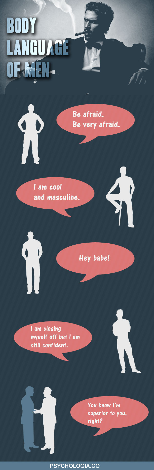 Infographic: Body Language of Men by Psychologia.co