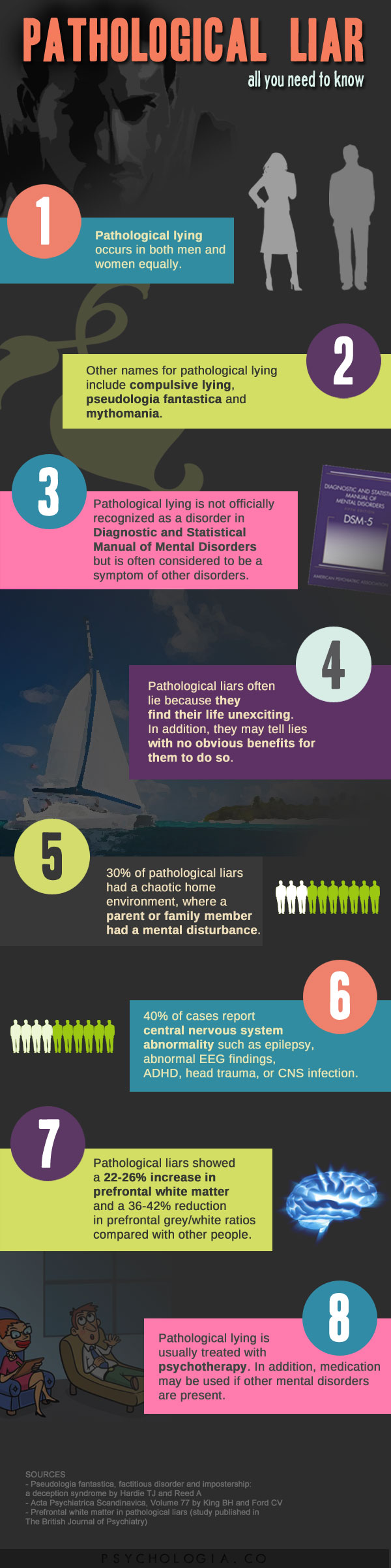 Pathological Liar: All You Need to Know (infographic)