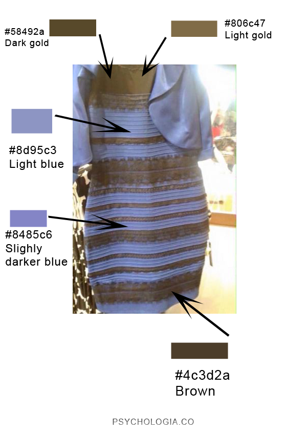 Pictures of the black and blue dress or gold