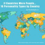 If Countries Were People… 16 Personality Types by Country