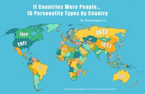 If Countries Were People... 16 Personality Types by Country