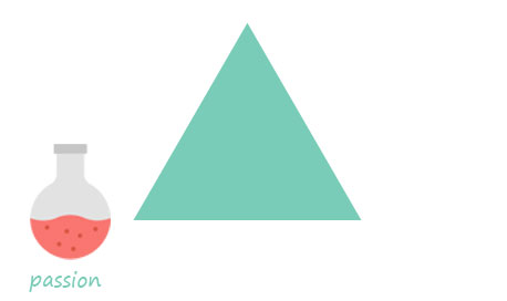 The Triangular Theory of Love in Pictures
